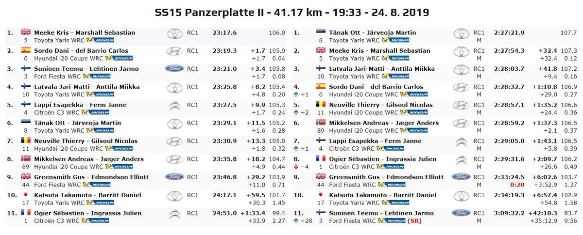 WRC: ADAC Rallye Deutschland [22-25 Agosto] - Página 6 ECwV8GcWkAEfqzn