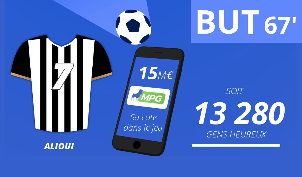 But de @RachidALIOUI17   @AngersSCO  3 - 0 @FCMetz   ou  ?  #SCOFCM #liveMPG   http:// link.mpg.football/YXL5jL    <br>http://pic.twitter.com/R5MDOkqAOx
