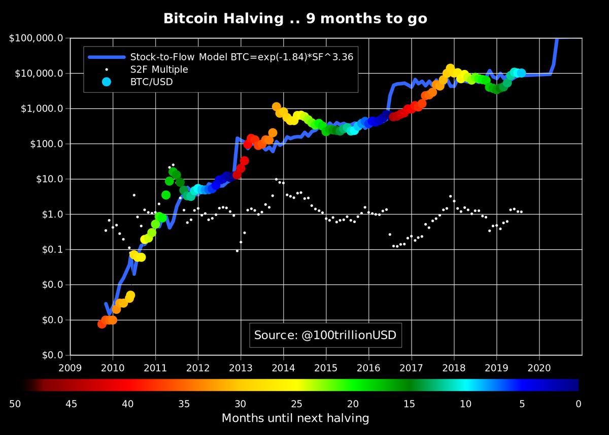 1 bitcoin kiek doleris