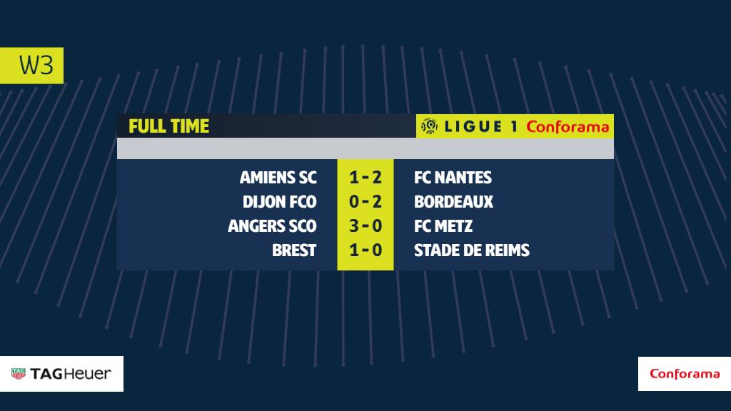 FINAL WHISTLE! What a ride for our Week  Multiplex  | #Ligue1Conforama   #ASCFCN  #DFCOFCGB  #SCOFCM #SB29SDR<br>http://pic.twitter.com/3PXr0wALEi