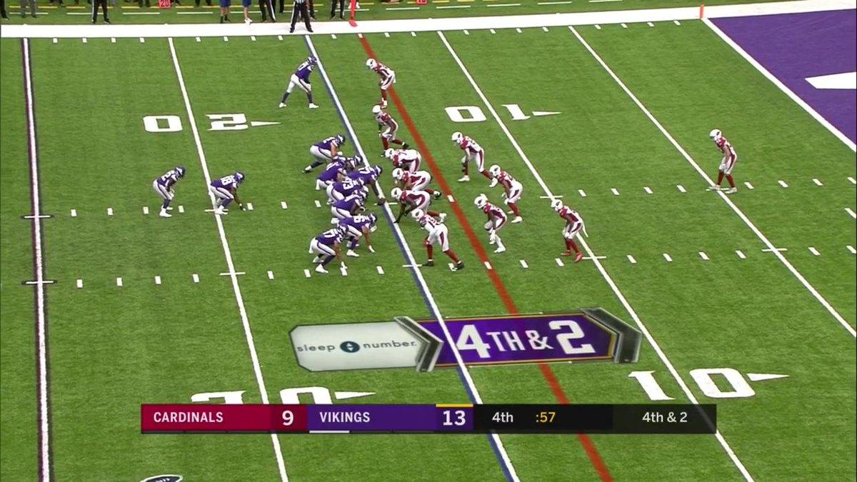 Sloter 👉Blasingame = 6️⃣ 📺: #AZvsMIN on NFL Network (or check local listings)