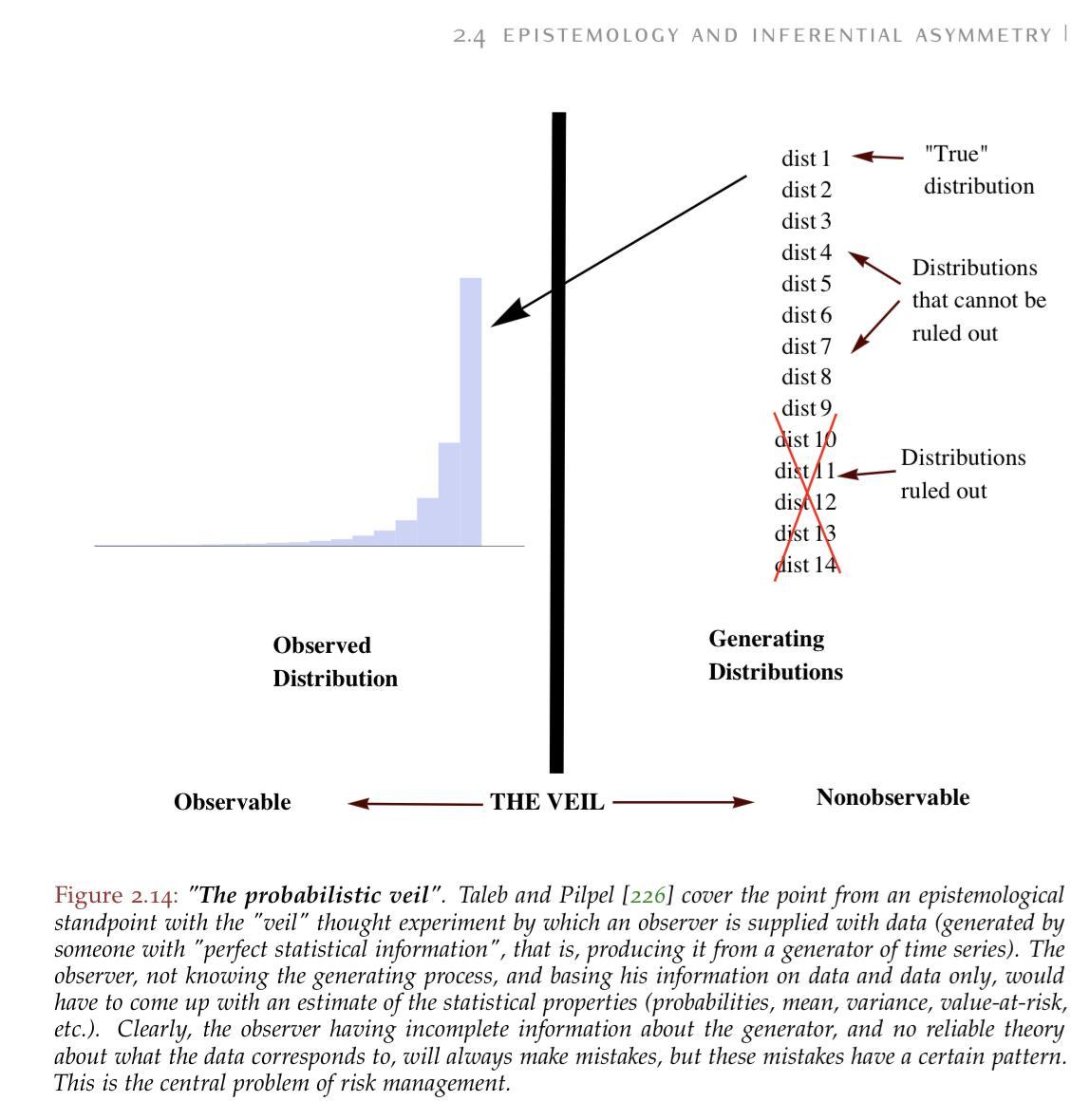 read исследование динамических свойств датчика температуры