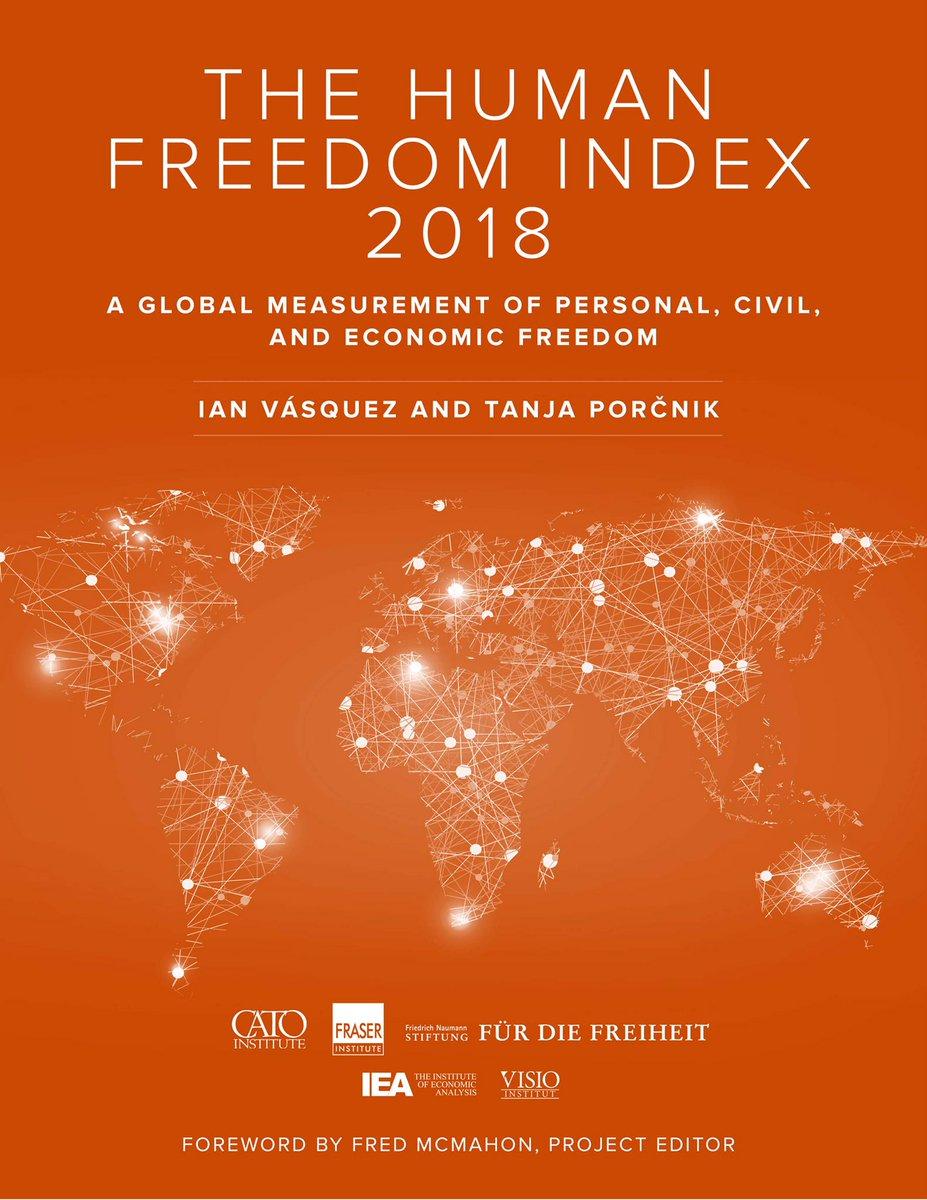 En el Índice de Libertad Humana, de Cato Institute, Mexico ocupa el lugar 75 de 162 países, abajo de varios países africanos, Centro y Sudamericanos