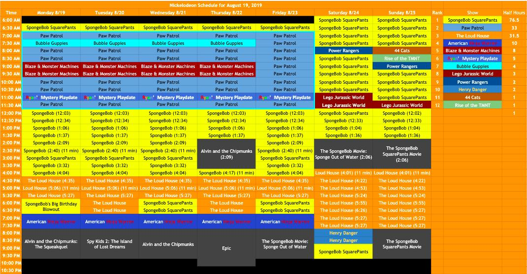 Nickelodeon Schedule Archive and Fan Account (@NickSchedules