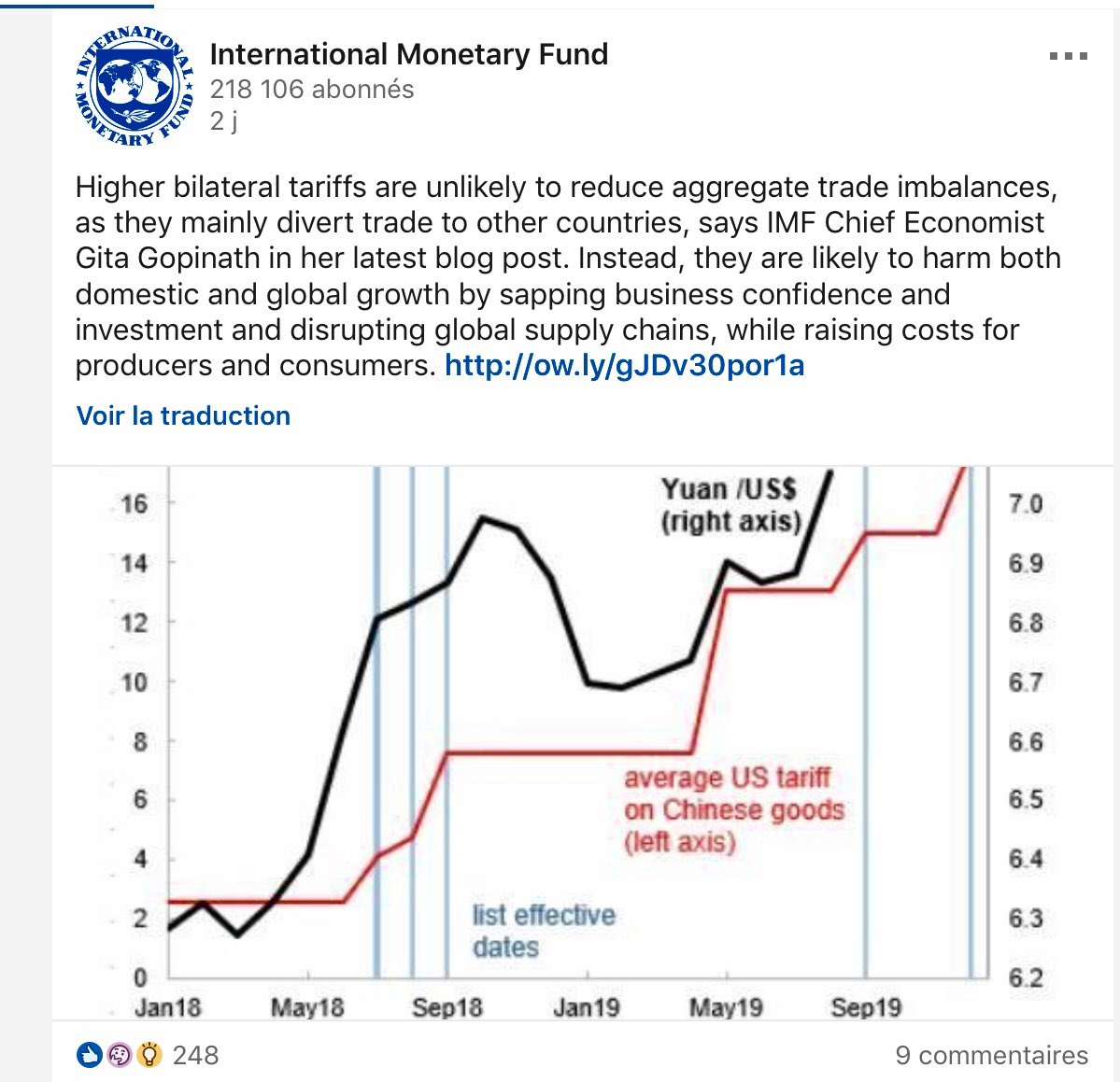 Blunt but convincing anti-#Trump Blog of #IMF by #GitaGopinath et al. Published just before the #G7 in #Biarritz: http://ow.ly/gJDv30por1a