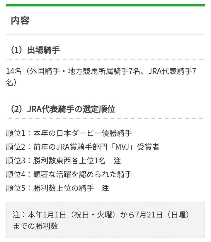 WASJのJRA騎手選出順位1位って「本年の日本ダービー優勝騎手」なのでダービーをヴィントが勝っていたらJRA代表筆頭騎手は竹之下智昭