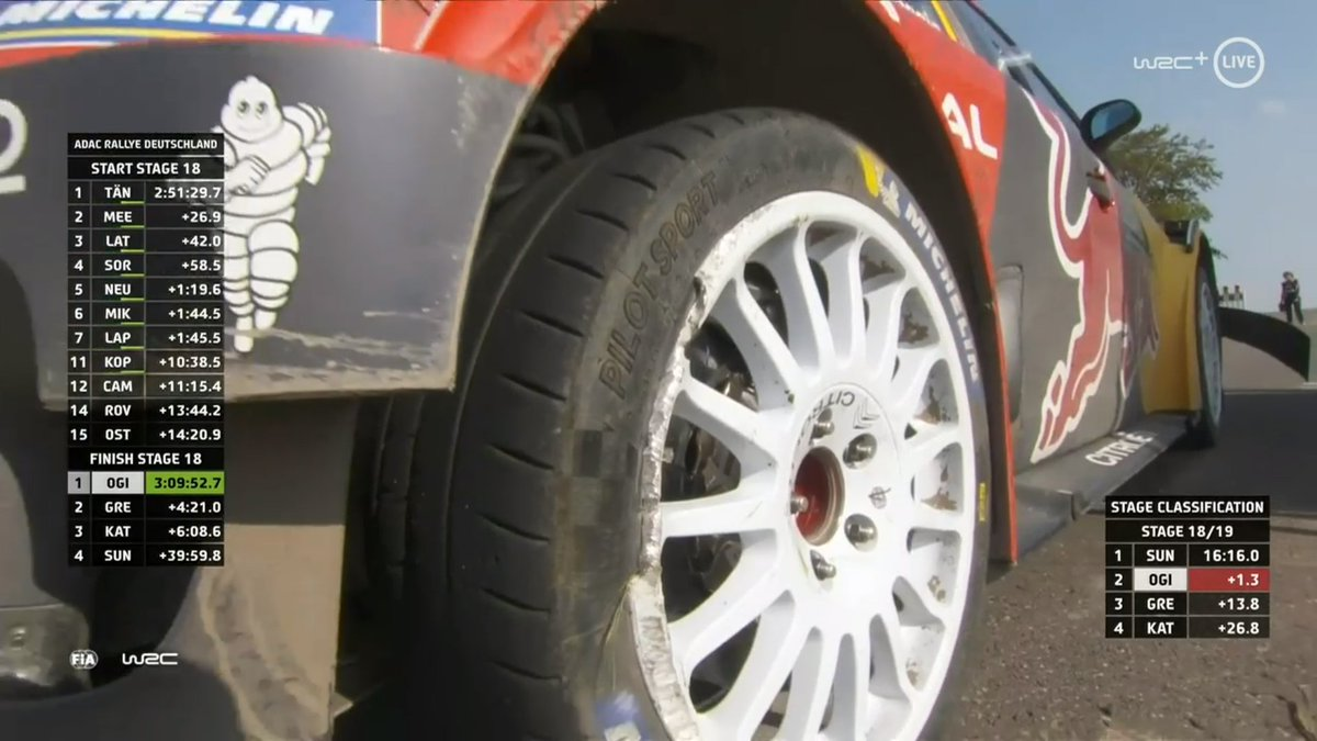 WRC: ADAC Rallye Deutschland [22-25 Agosto] - Página 7 ECzaSYYWsAAnh-x