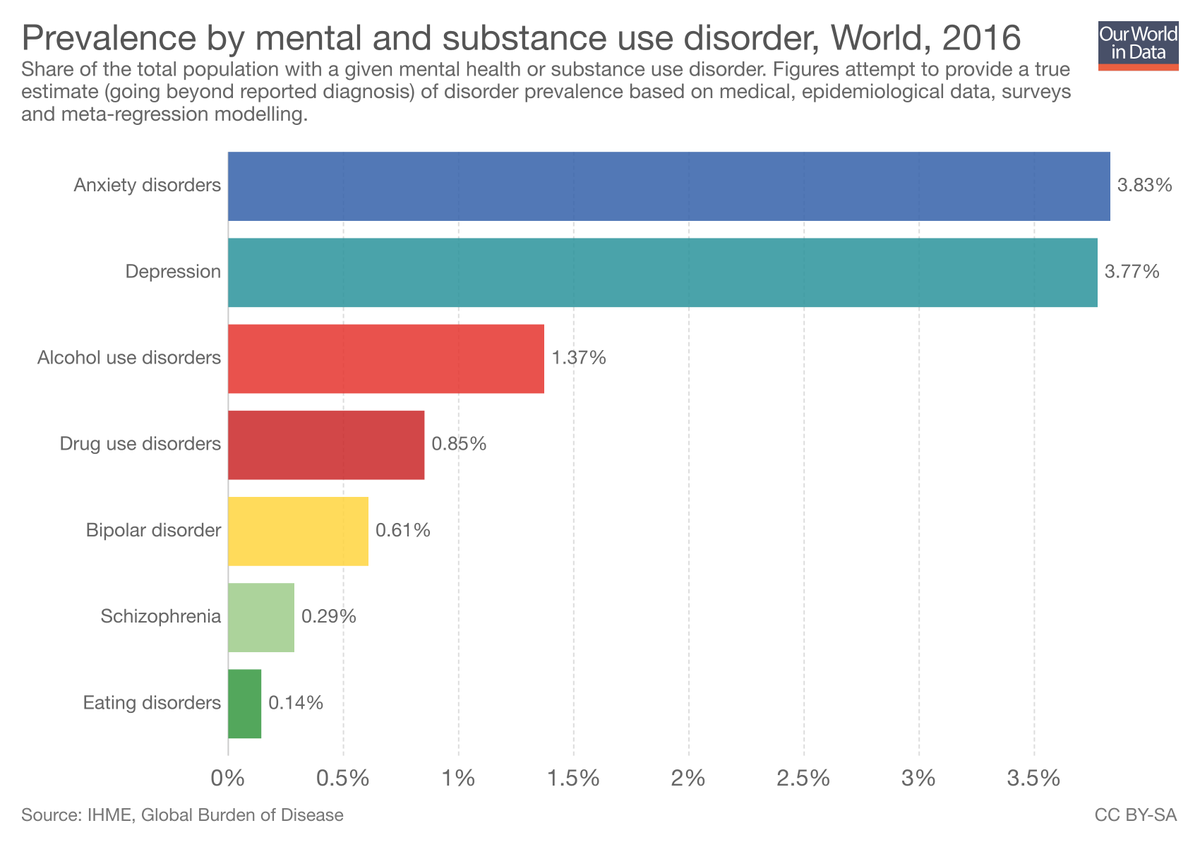 5 lifestyle changes that could boost your mood and #mentalhealth wef.ch/2yuVy3q #health