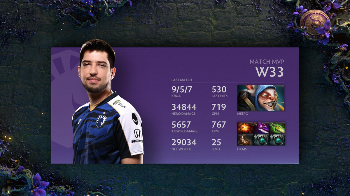 Voted MVP for Game 1 of the Grand Finals. @w33haa #Dota2 #TI9 <br>http://pic.twitter.com/9NHV7GApGz