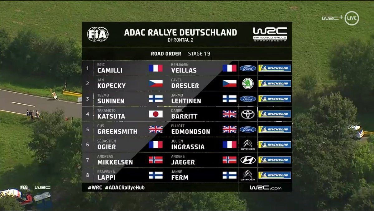 WRC: ADAC Rallye Deutschland [22-25 Agosto] - Página 7 ECzu2LIXkAAK_6P