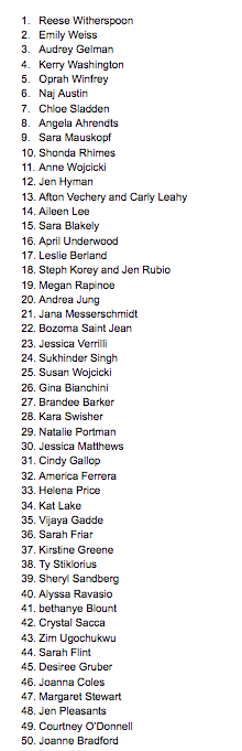Dear @Forbes, I fixed your top 100 innovators list for you. It took me less than 5 minutes.