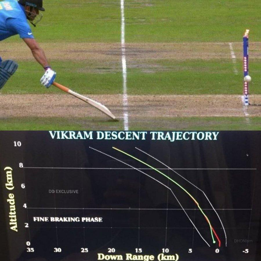 Deviation in the landing of Vikram Lander Chandrayaan 2