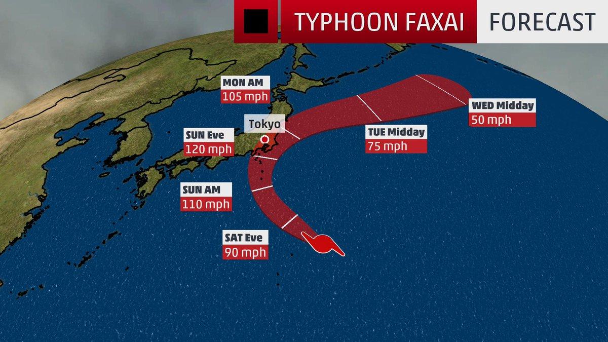 Resultado de imagen para typhoon Faxai
