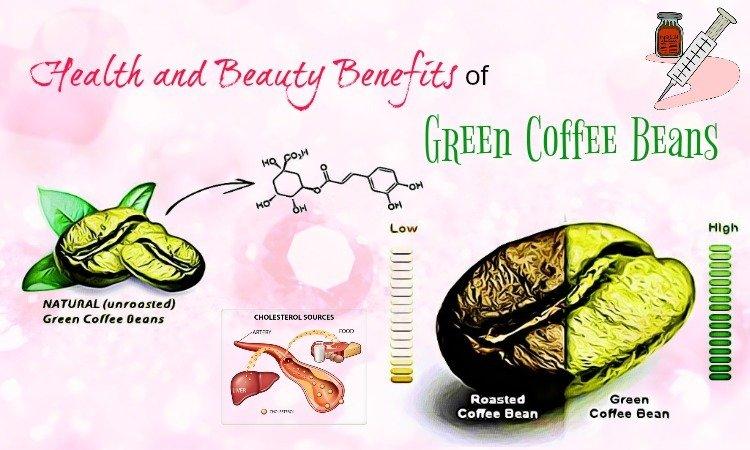Allremedies On Twitter Health Amp Beauty Benefits Of Green