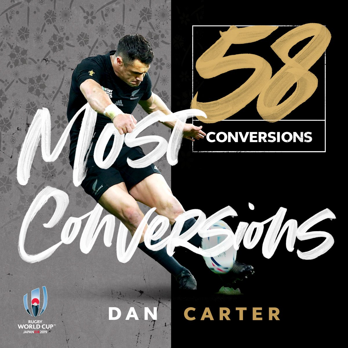 Kicking for an @AllBlacks side who loved scoring tries, @DanCarter was a busy man with the boot!
