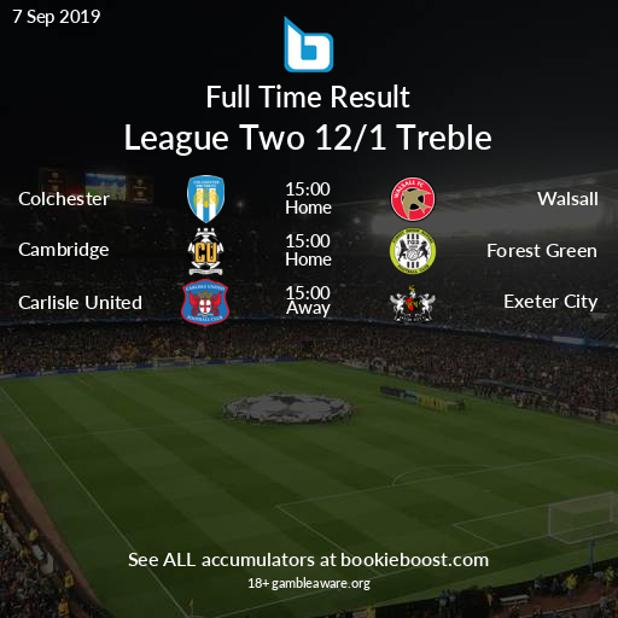 Football Accumulator Tips for Today | Acca Football Predictions