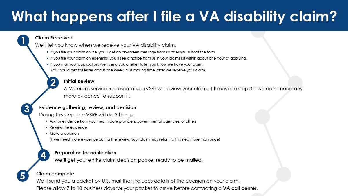 Veterans Benefits (@VAVetBenefits) | Twitter