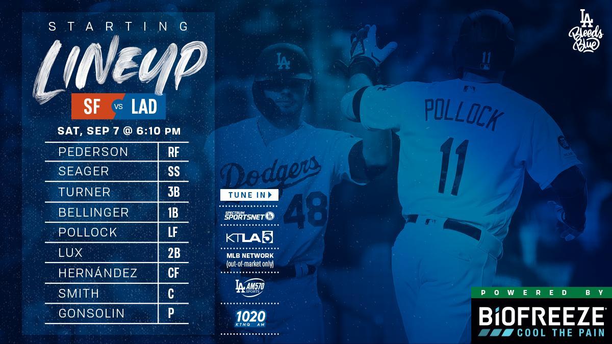 Los Angeles Dodgers (@Dodgers)   Twitter