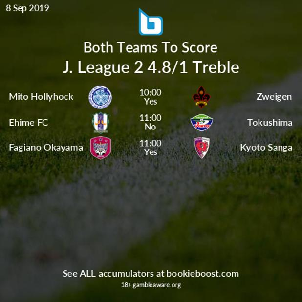 Win Draw Win Tips (Full Time Result Football Predictions) Daily