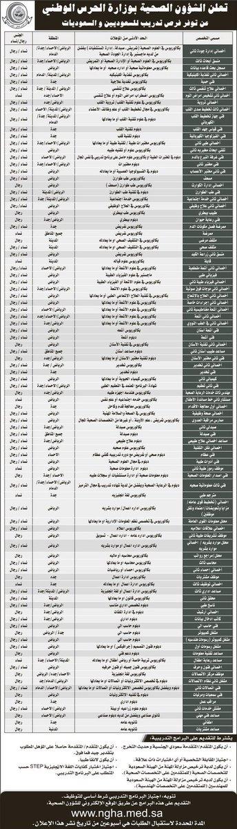 تعلن ( الشؤون الصحية بوزارة الحرس الوطني ) عن وظائف للسعوديين و السعوديات  فى مختلف مناطق المملكة   - الوظائف و الشروط بالصورة المرفقة   رابط التقديم : https://ngha.med.sa/Arabic/eServices/jobseekers/Pages/default.aspx  #وظائ