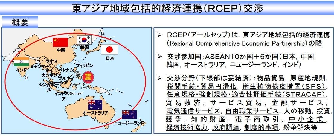 """いったー〽️ on Twitter: """"東アジア地域包括的経済連携(RCEP ..."""