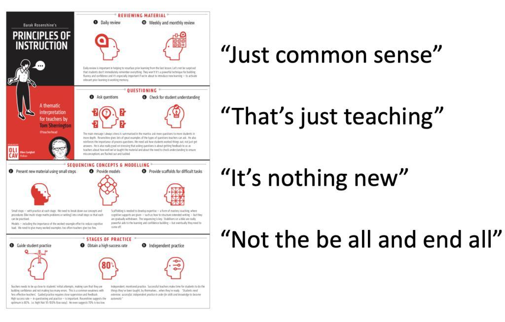 "Are Rosenshine's Principles ""just common sense""?#rED19 teacherhead.com/2019/09/08/are…"