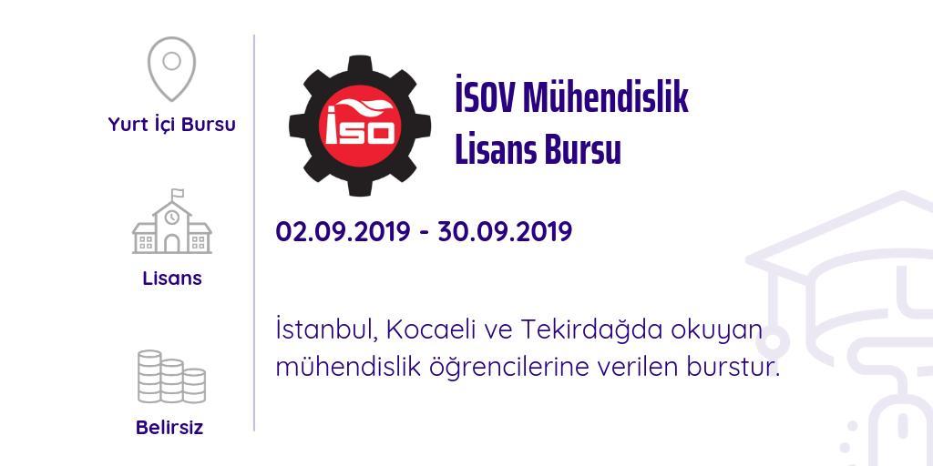 İstanbul Sanayi Odası Vakfı burs başvuruları başladı!#Burs, #istanbul, #Kocaeli ve Tekirdağ'daki kurumlarda kayıtlı olan ve ilgili üniversitelerde #muhendislikfakultesi okuyan öğrencilere verilir.Ayrıntılı bilgi 'Burs Ara' sayfasındahttps://buff.ly/2UuZufl @ist_sanayiodasipic.twitter.com/Z16A5KFgCu