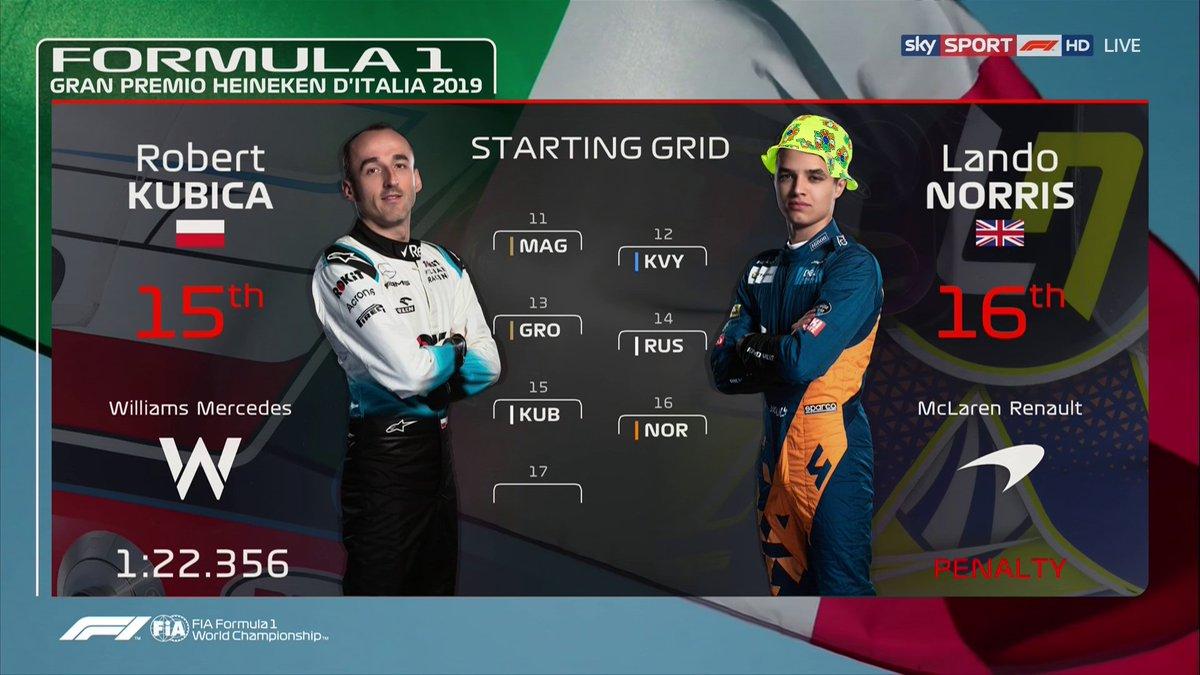 I like how quick @F1 adapts the TV graphics #ItalianGP #F1