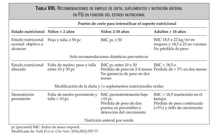 insuficiencia pancreática exocrina y diabetes