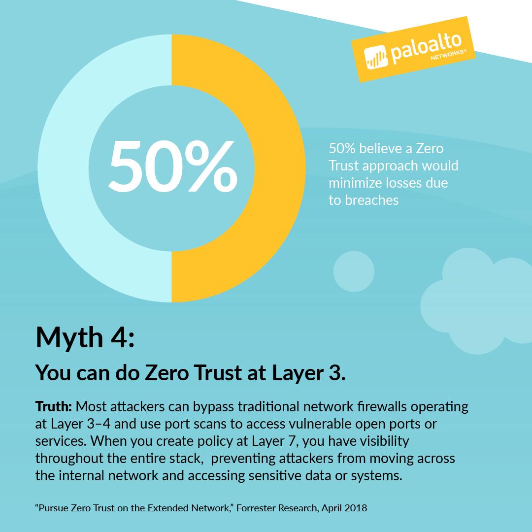 Palo Alto Networks (@PaloAltoNtwks) | Twitter