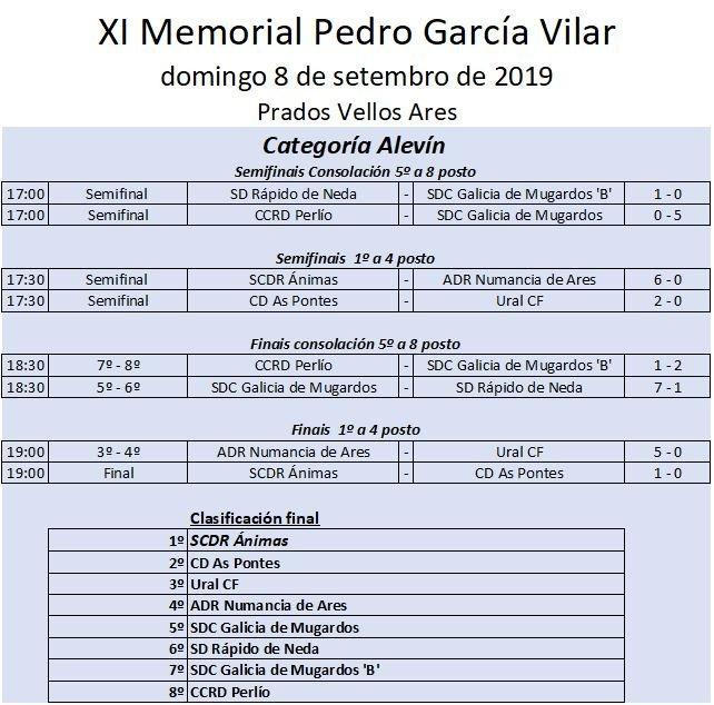 ADR Numancia de Ares. XI Memorial Pedro García Vilar Torneo Futbol-8 Prados Vellos- Ares 7 e 8 de setembro de 2019 Prebenxamín - Benxamín - Alevín