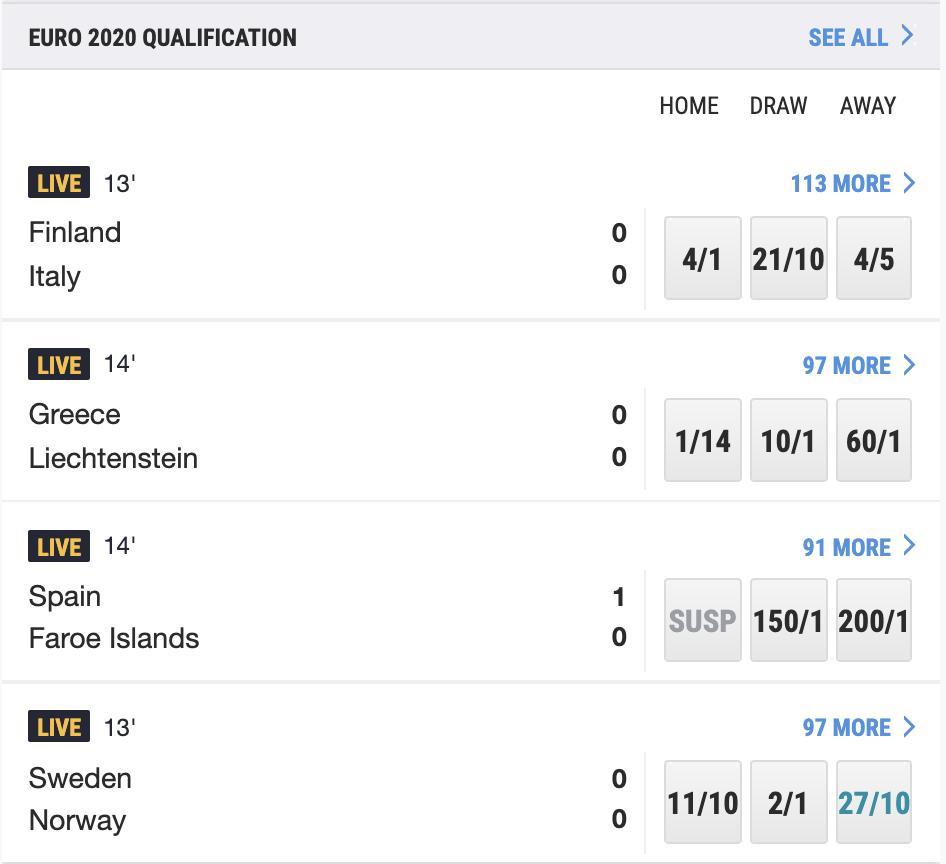 Spain italy odds ladbrokes betting kentucky derby betting games