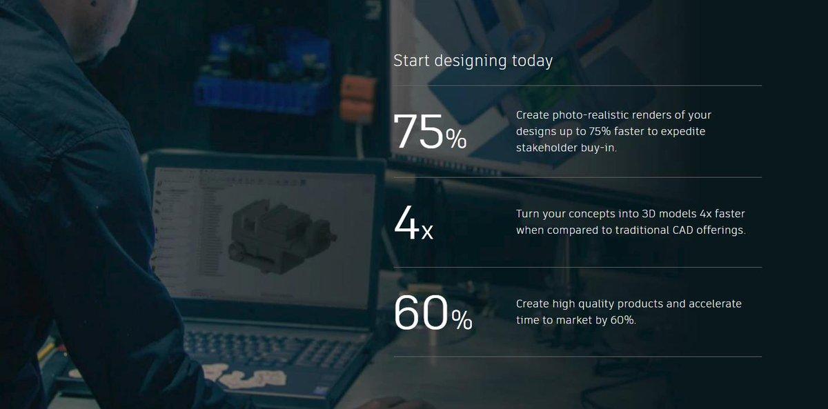 Autodesk Fusion 360 (@adskFusion360) | Twitter