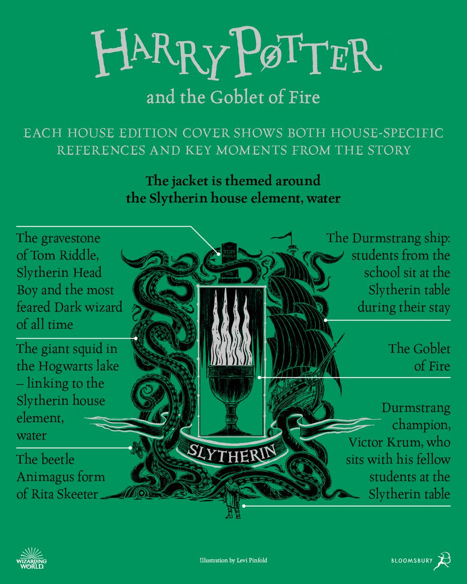 Bloomsbury Uk On Twitter The Slytherin Cover For The House Edition Of Harry Potter And The Goblet Of Fire Out 23rd January 4 6 There are no particular houses in durmstrang institute, j.k.rowling no where mentioned about their houses in the book series….rather she told in an interview that… durmstrang castle is a. bloomsbury uk on twitter the