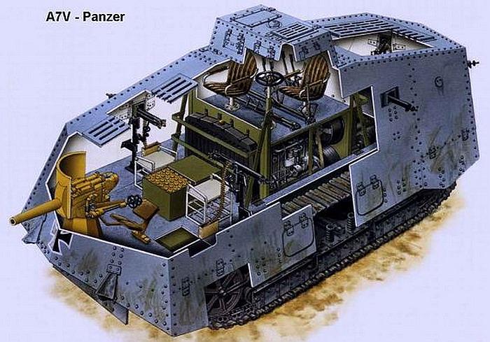 """偏見で語る兵器bot on Twitter: """"A7Vの内部構造 この乗員室内になんの ..."""