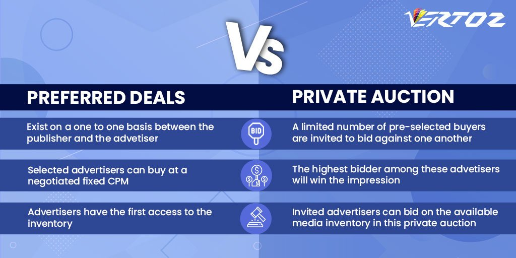 Best Buy Private Auction >> Preferreddeals Hashtag On Twitter