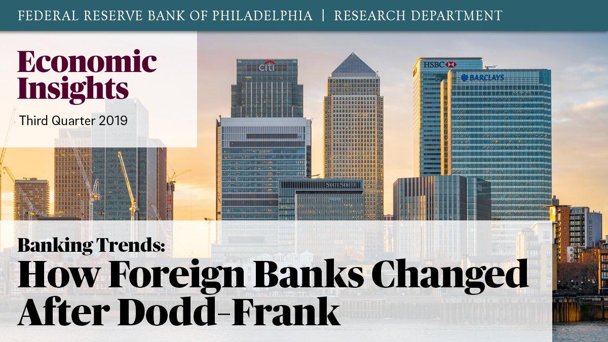 Philadelphia Fed (@philadelphiafed)   Twitter