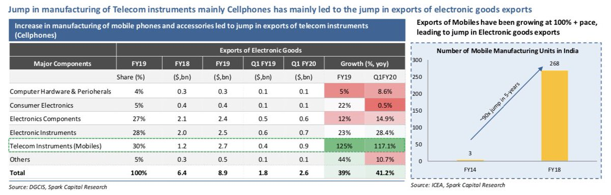 online Structure Determination