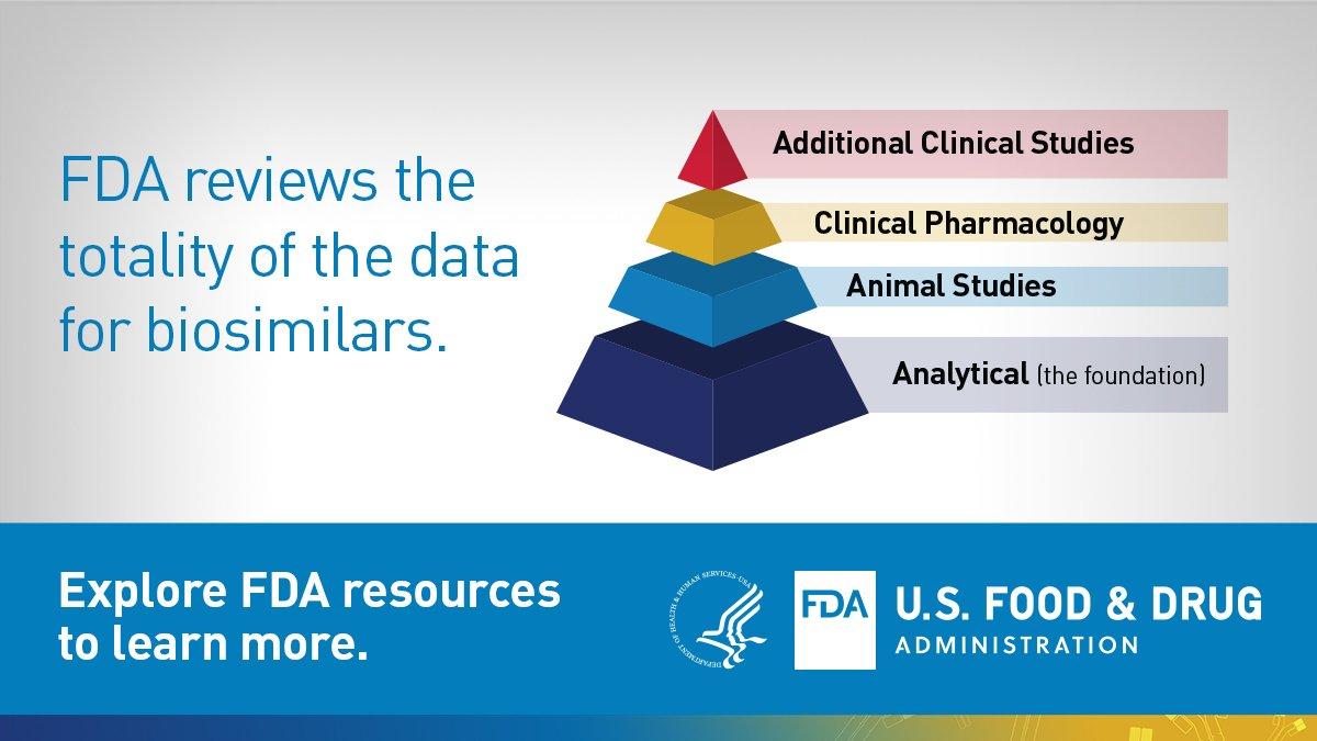 Media Tweets by U S  FDA (@US_FDA) | Twitter