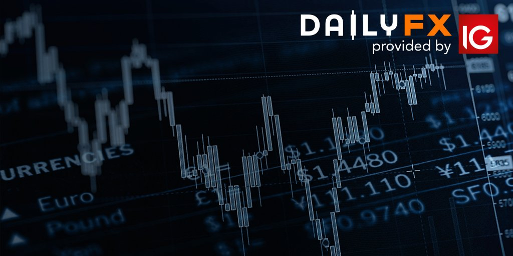 Real Time Forex Trading News
