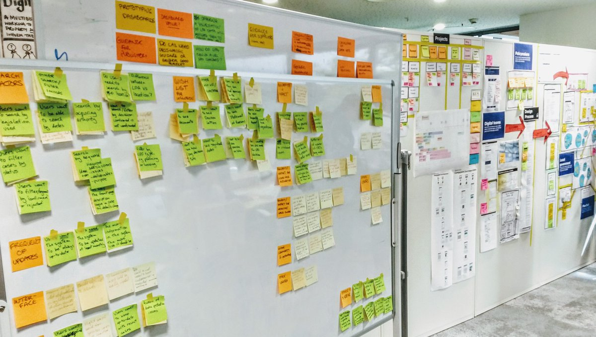 The Digital Land walls (mainly post-it notes)