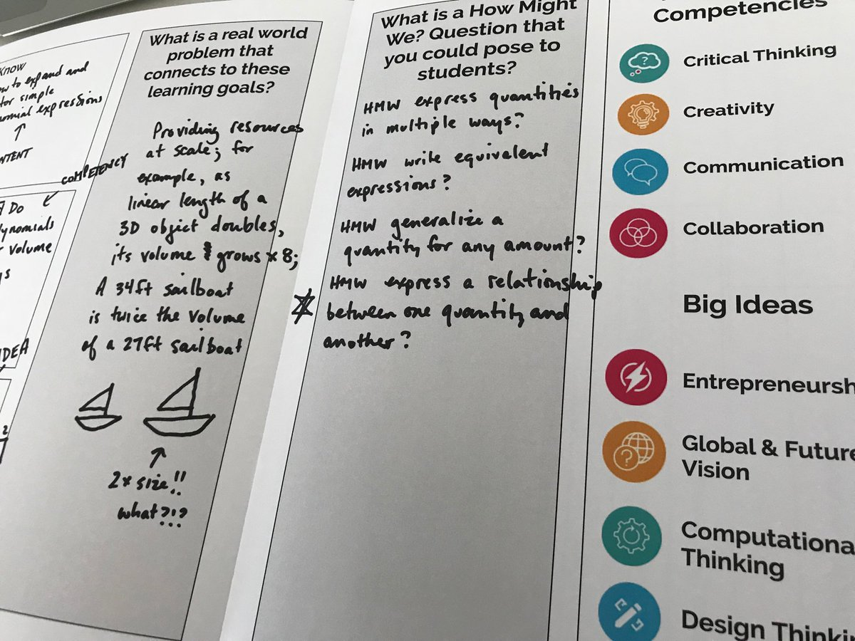 future design school (@fdesignschool) | Twitter