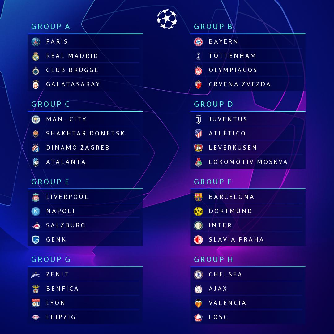 The official result of the 2019/20 #UCLdraw! 😍 3⃣ toughest groups are __ __ & __ 🤔