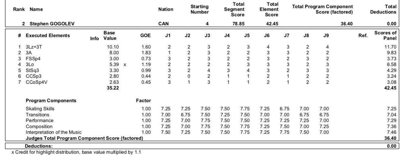 JGP - 2 этап. 28.08 - 31.08 Лэйк Плэсид, США  - Страница 2 EDK0uexX4AABXMO?format=jpg&name=large