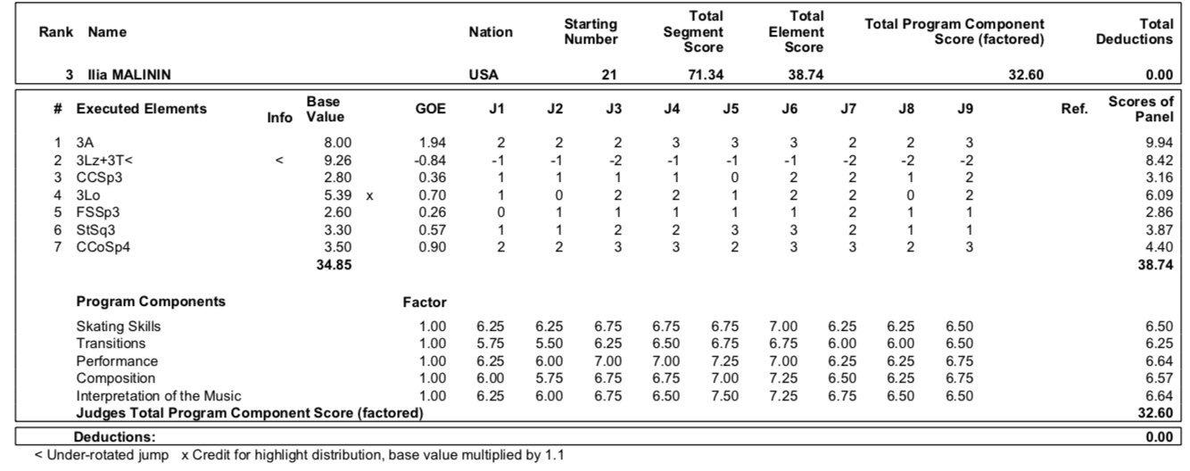 JGP - 2 этап. 28.08 - 31.08 Лэйк Плэсид, США  - Страница 2 EDK0ueyXoAExD_k?format=jpg&name=large