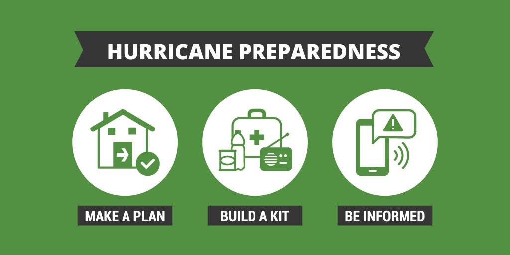A graphic with three icons about hurricane preparedness: make a plan, build a kit, be informed