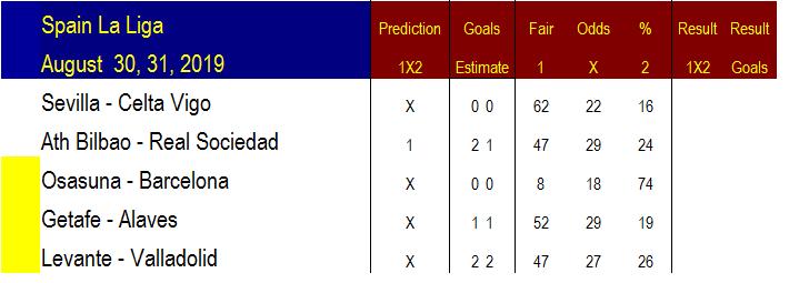 Football Predictor - @SoccerPredictor Twitter Profile and