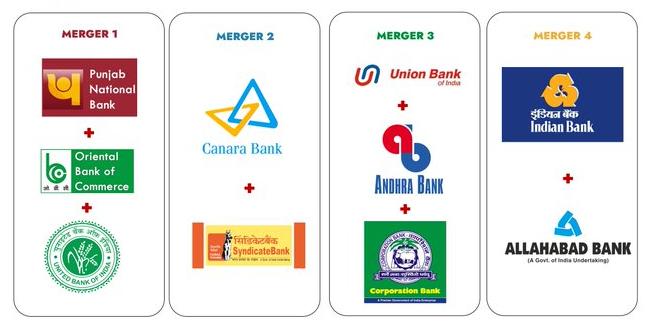 "Tentaran.com on Twitter: ""List of bank holidays 2019 in India https://t.co/d1iK9JdtvC…  https://t.co/NZ5x0F8gna"""