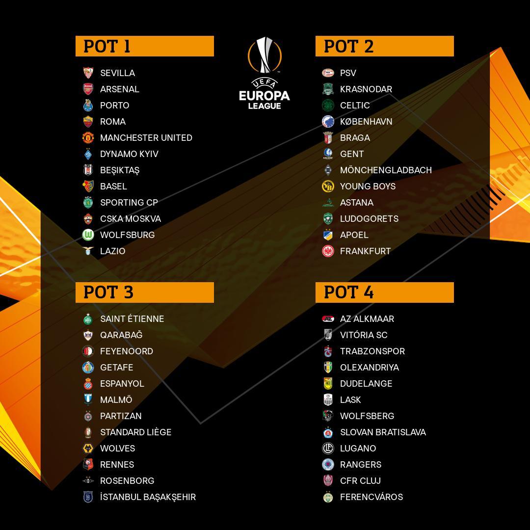 Así te contamos en directo el sorteo de la Europa League