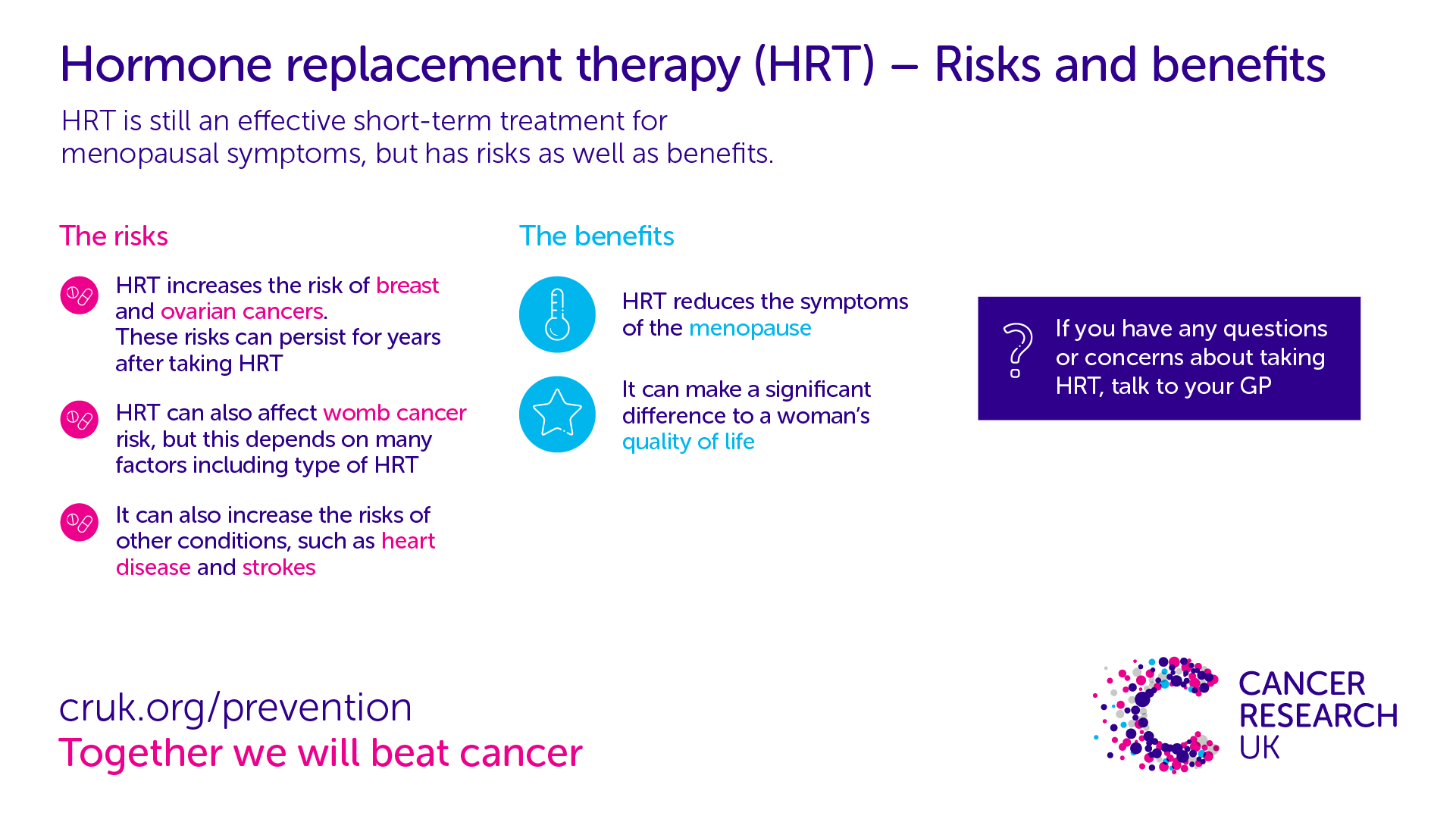 Cancer Research Uk On Twitter Inthenews Hrt And Cancer Risk It S An Effective Treatment For Menopause Symptoms But It Has Risks Such As Increasing The Chance Of Developing Of Breast Cancer If
